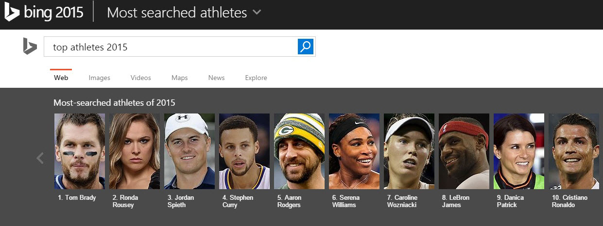Bings Top Athlete Searches in 2015