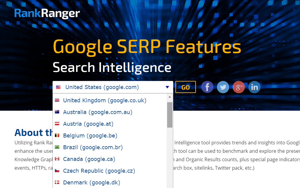 Google SERP Features Search Intelligence