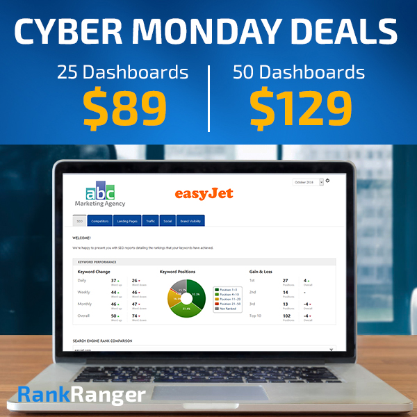 Marketing Dashboard Cyber Monday Deal