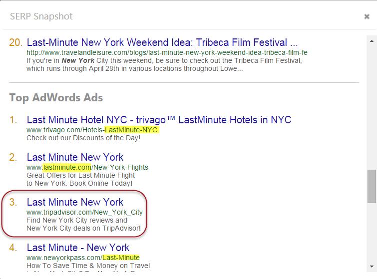 Top AdWords Ads snapshot