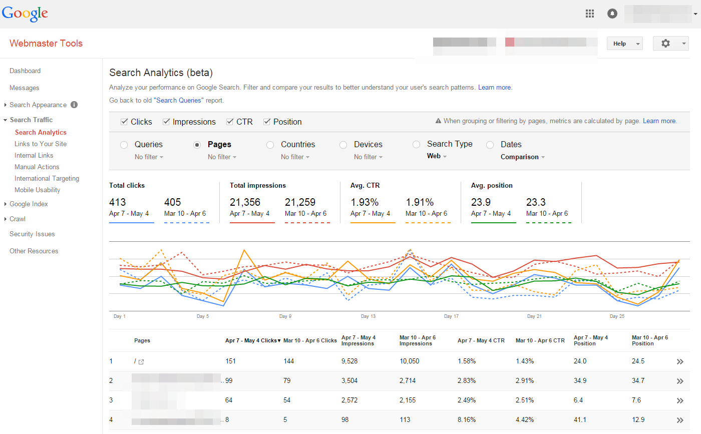Webmaster Tools Search Analytics in Chrome