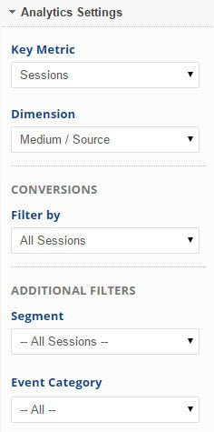 Analytics filters