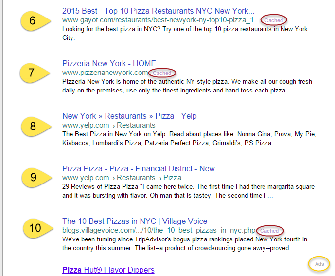 case studies perfect pizzeria