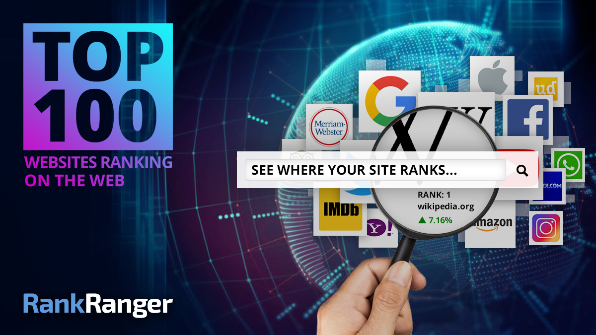 Top 100 Websites Banner