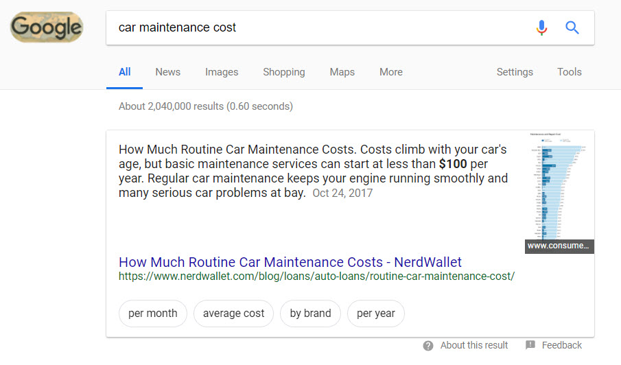 Car Maintenance Cost Featured Snippet