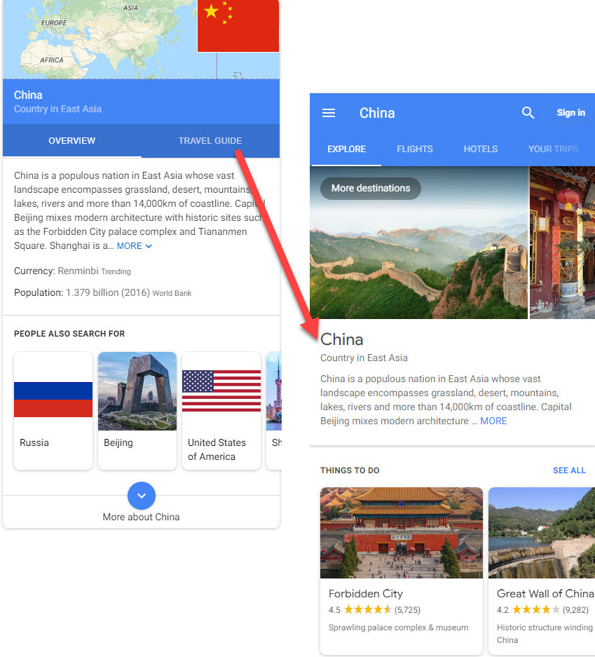 Travel Guide - Mobile Knowledge Panel
