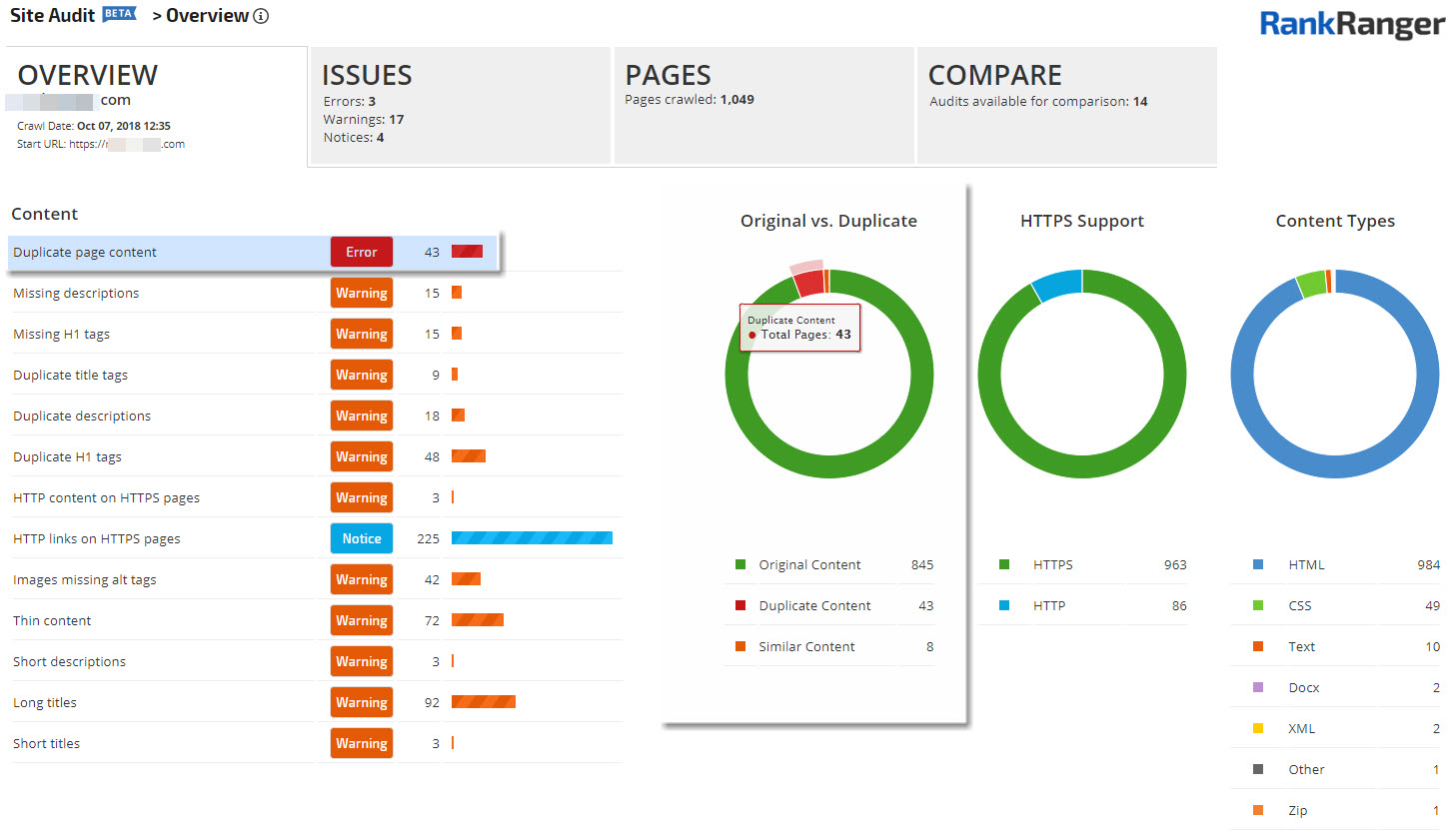 Site Audit Overview Screen