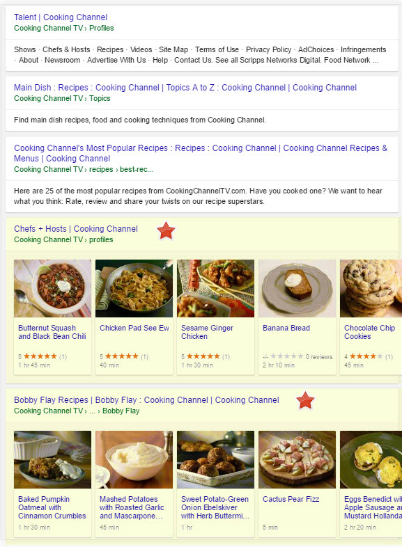 Cooking Channel Mobile Carousels