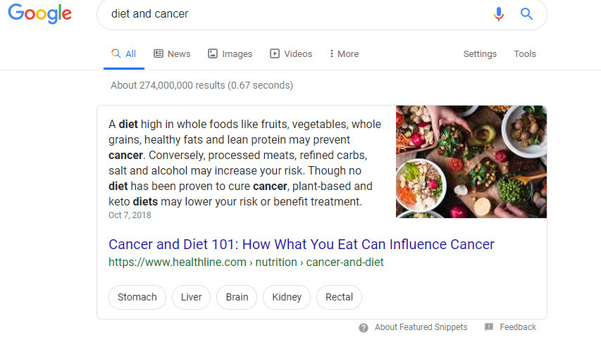 Diet & Cancer Featured Snippet