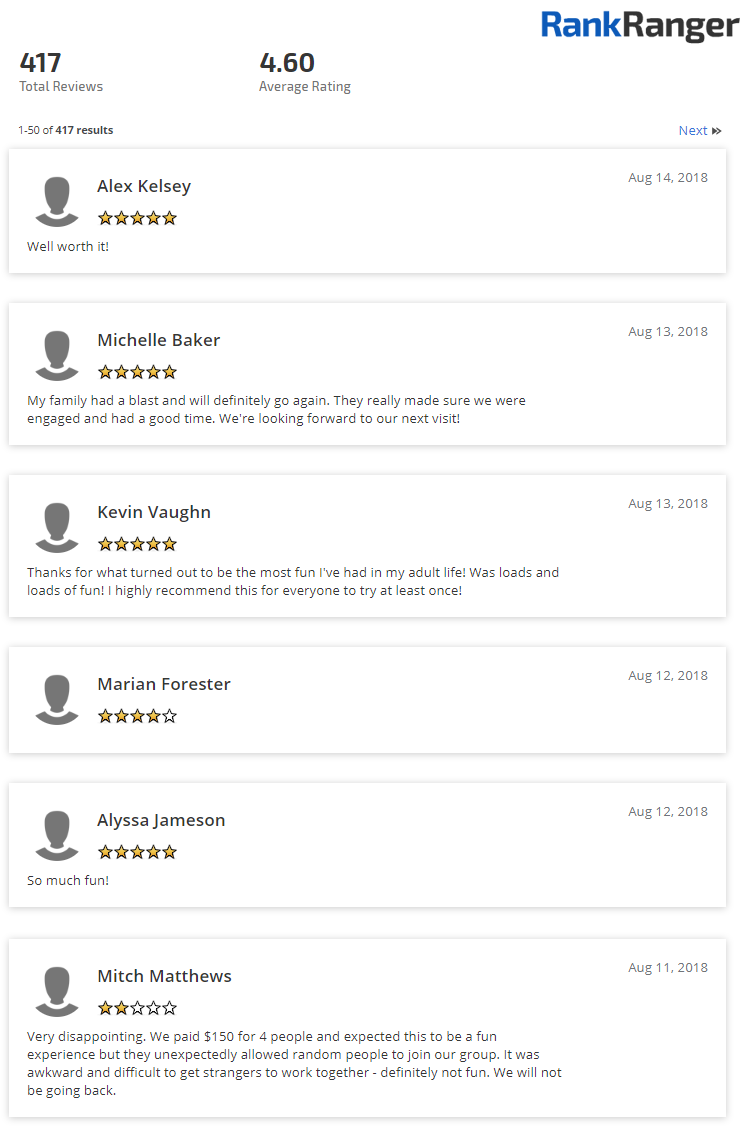 List of Google Reviews