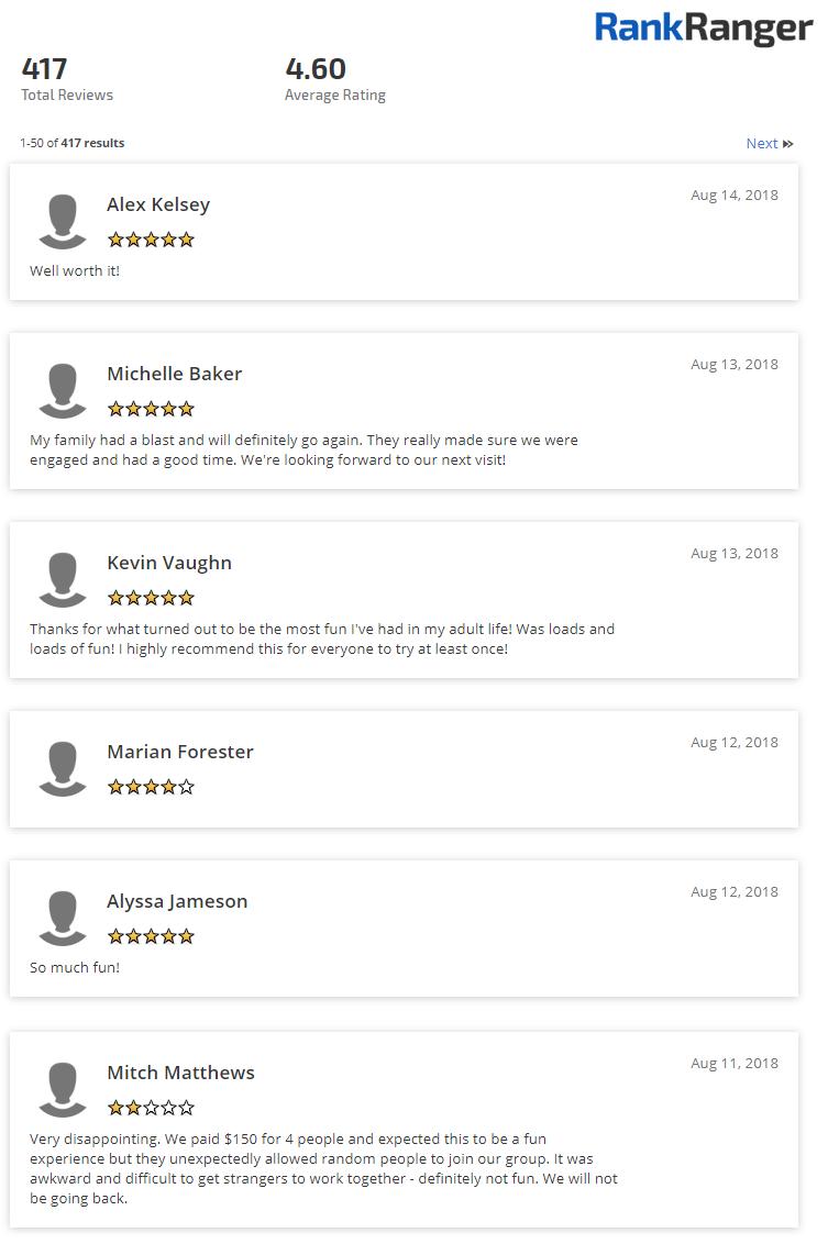List of Google Reviews