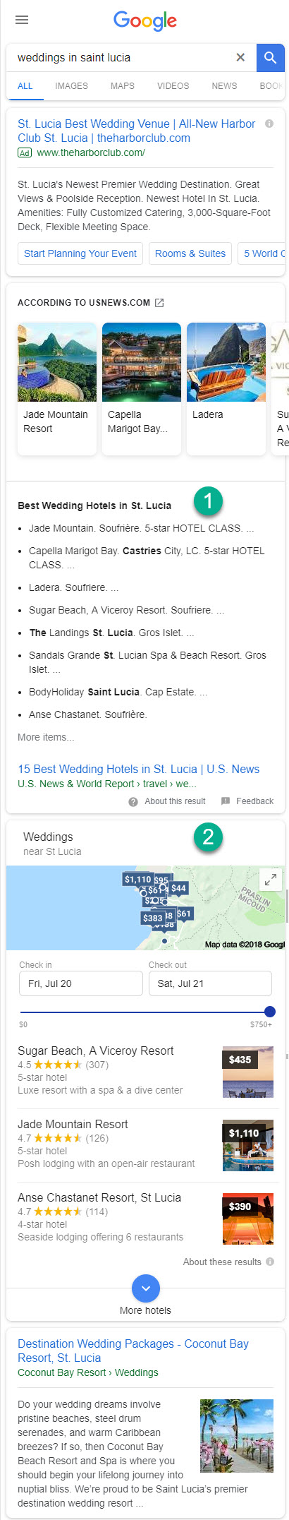 Wedding Resorts Saint Lucia