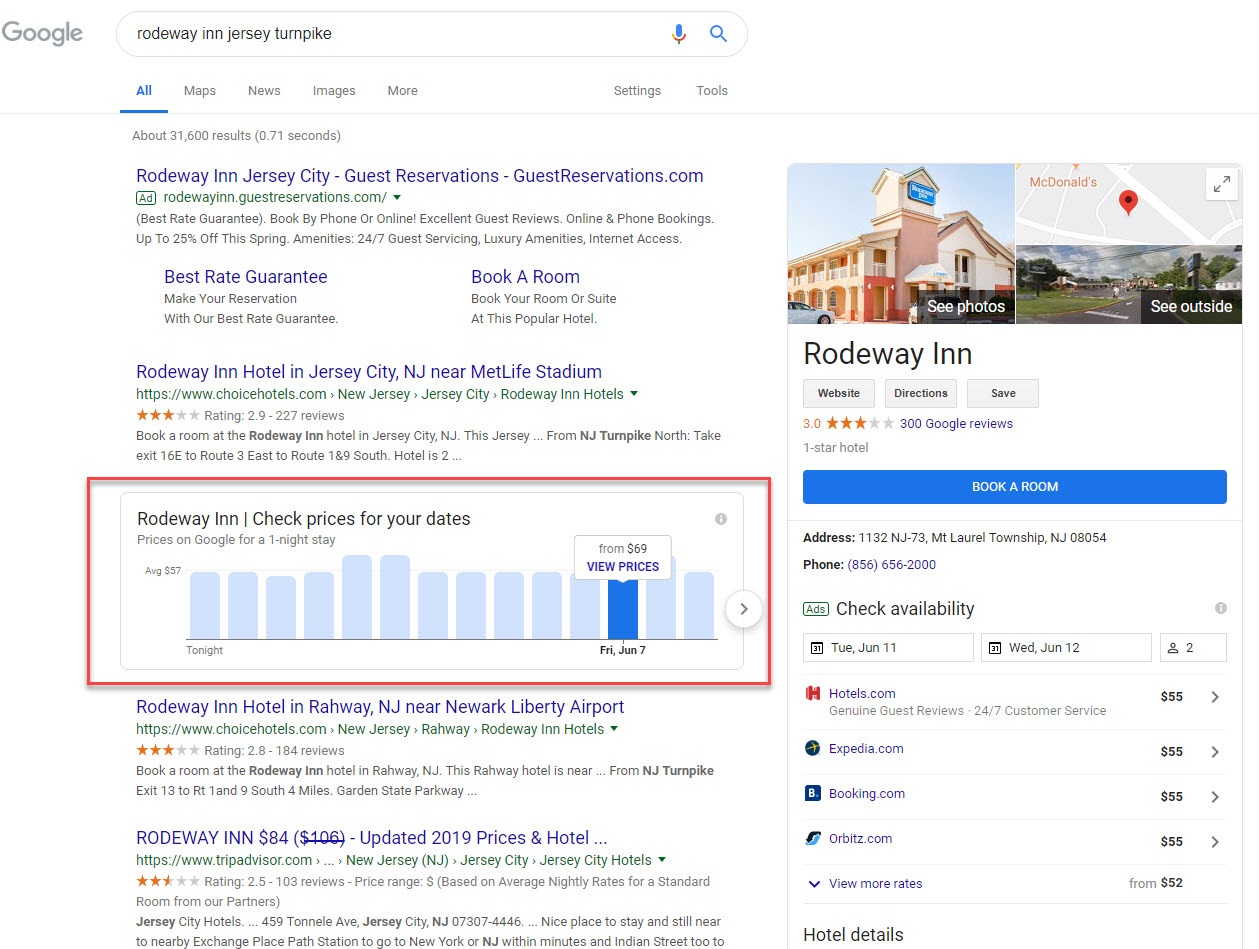 Hotel Price Graph on SERP