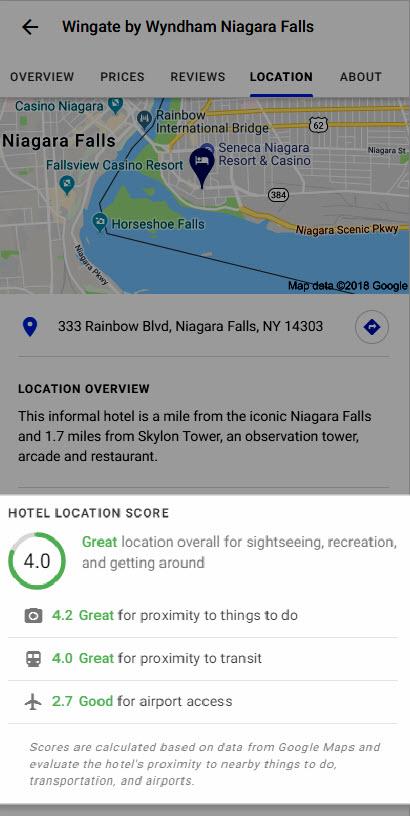 Hotel Location Score - Knowledge Panel