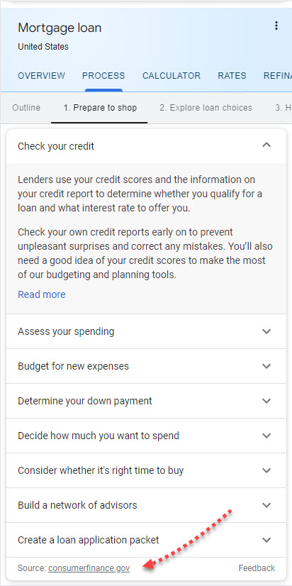 Mortgage SERP Feature