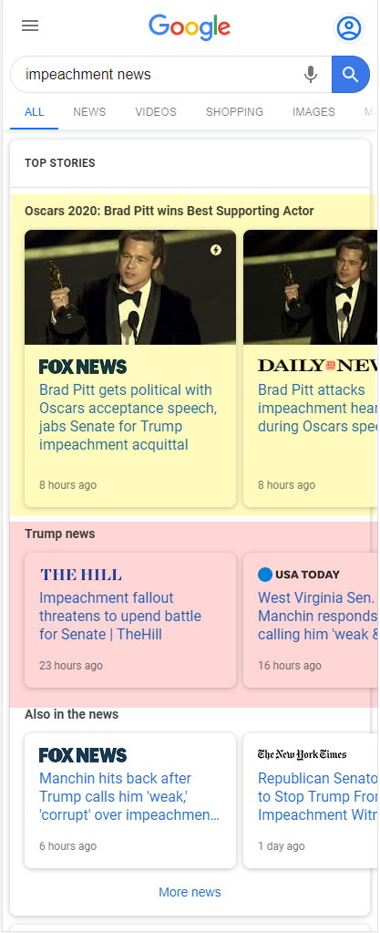 Google Multiple News Carousel: Impeachment News