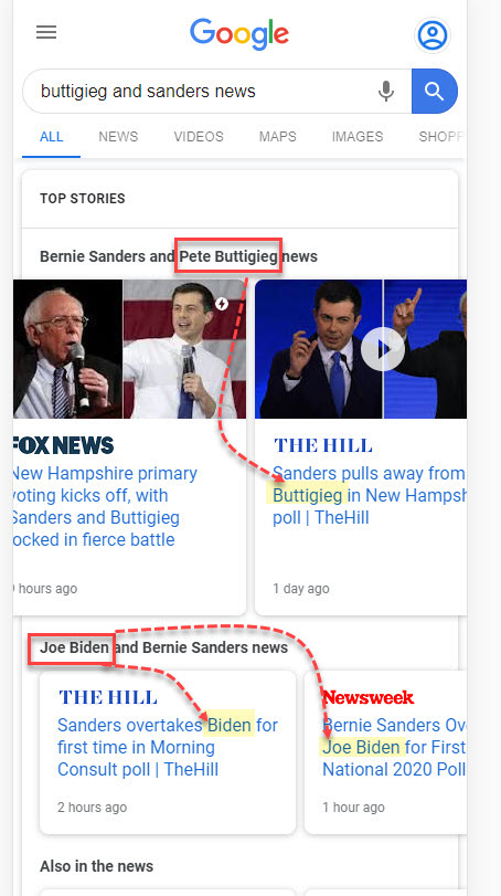 Google Multiple News Carousel: Political News