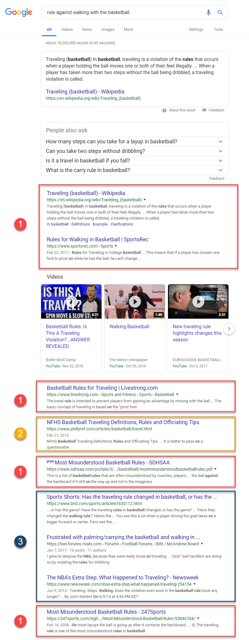 RankBrain SERP Example