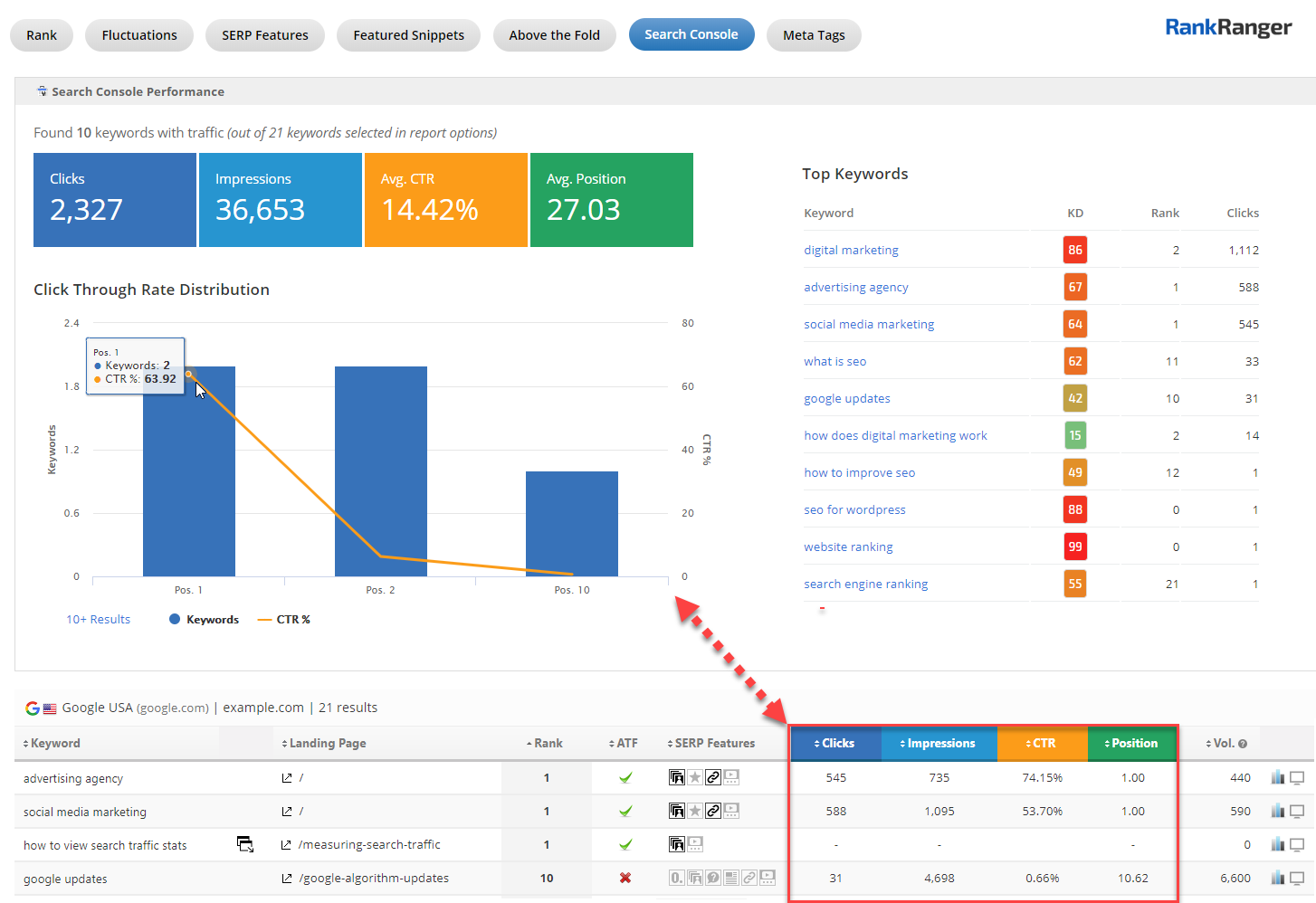 Search Console Rank Insights Report