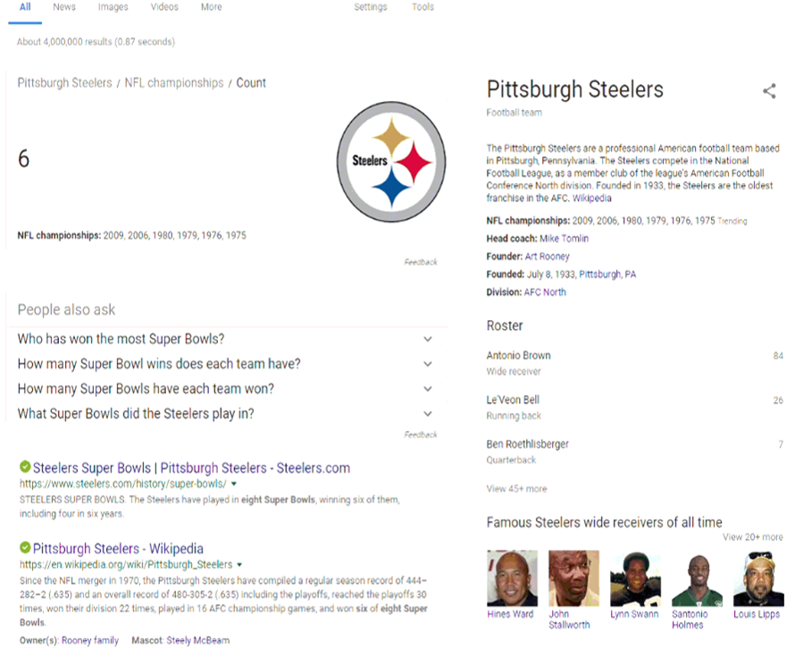 Steelers Google SERP