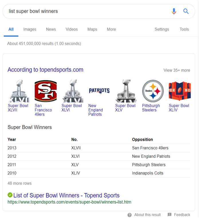 Super Bowl Winners