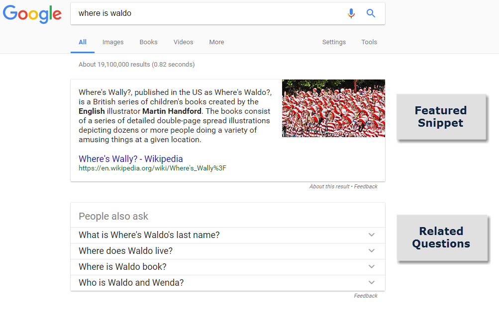 Featured Snippets with Related Questions