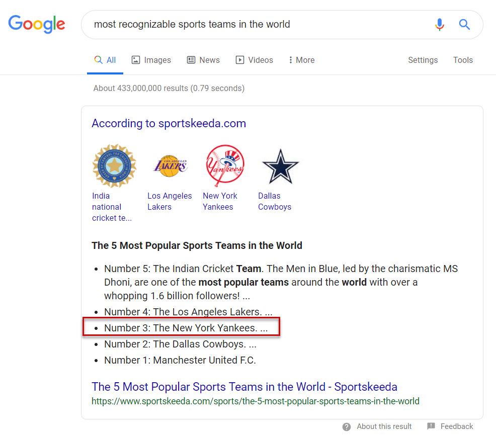 World Famous Teams Featured Snippet