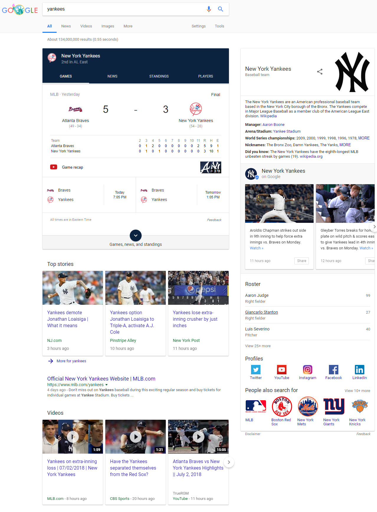SERP for NY Yankees