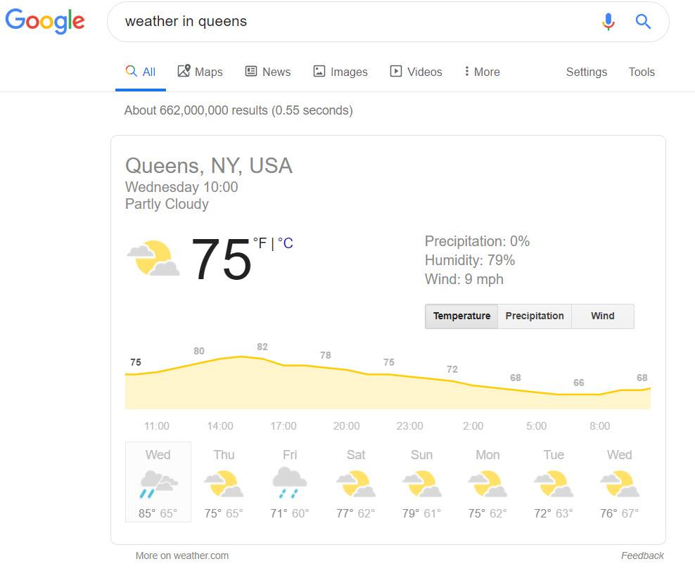 Google Weather Box