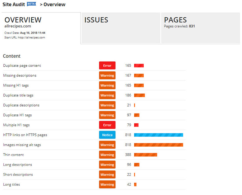 seo technical audit report