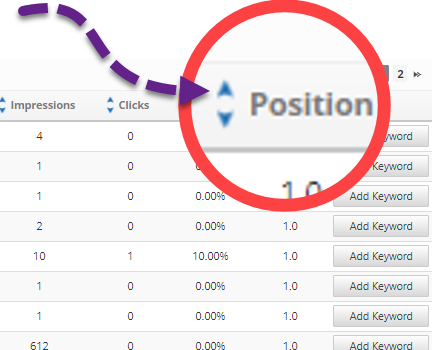 Clicking the Position upward-pointing button on the Google Search Console Keywords report