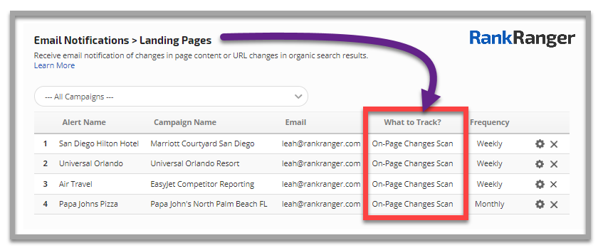Email notifications for landing page changes