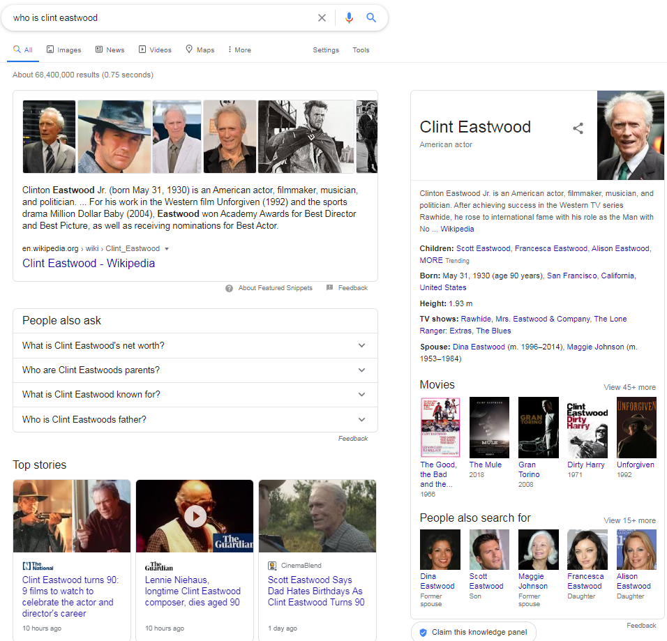 SERP showing Clint Eastwood SERP Features
