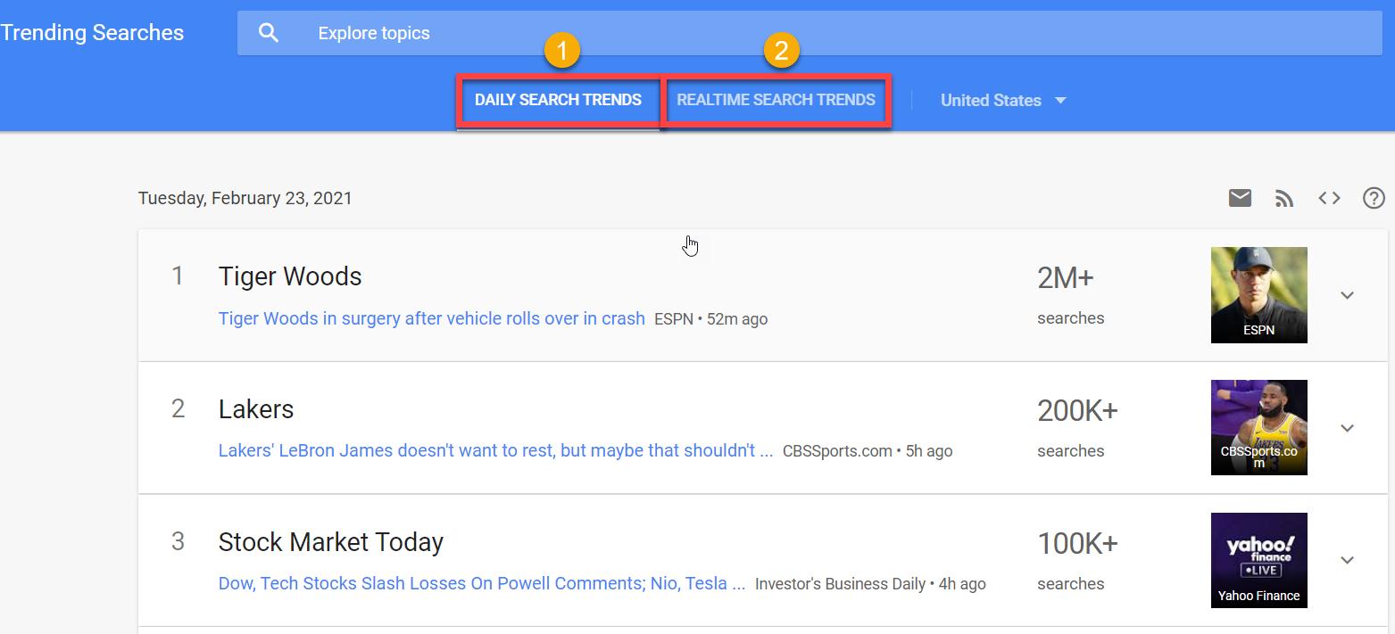 Informe de tendencias de búsqueda