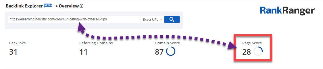 Page Score metric