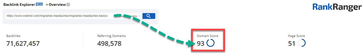 Backlink data for WebMD