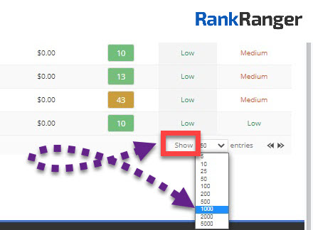Rank Ranger keyword research tool demonstrating the 'Show' button