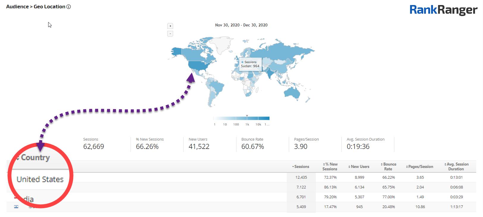 Informe de ubicación GEO de Google Analytics de Rank Ranger