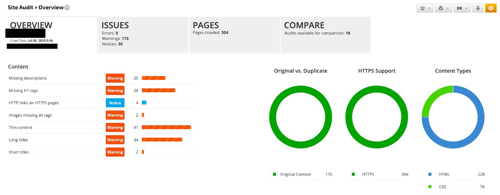 Ran Ranger's site audit tool