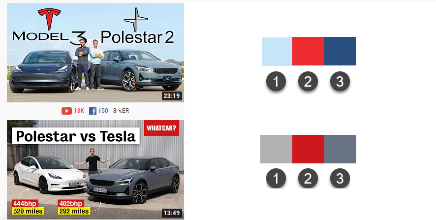 YouTube thumbnails with grey and red color palettes