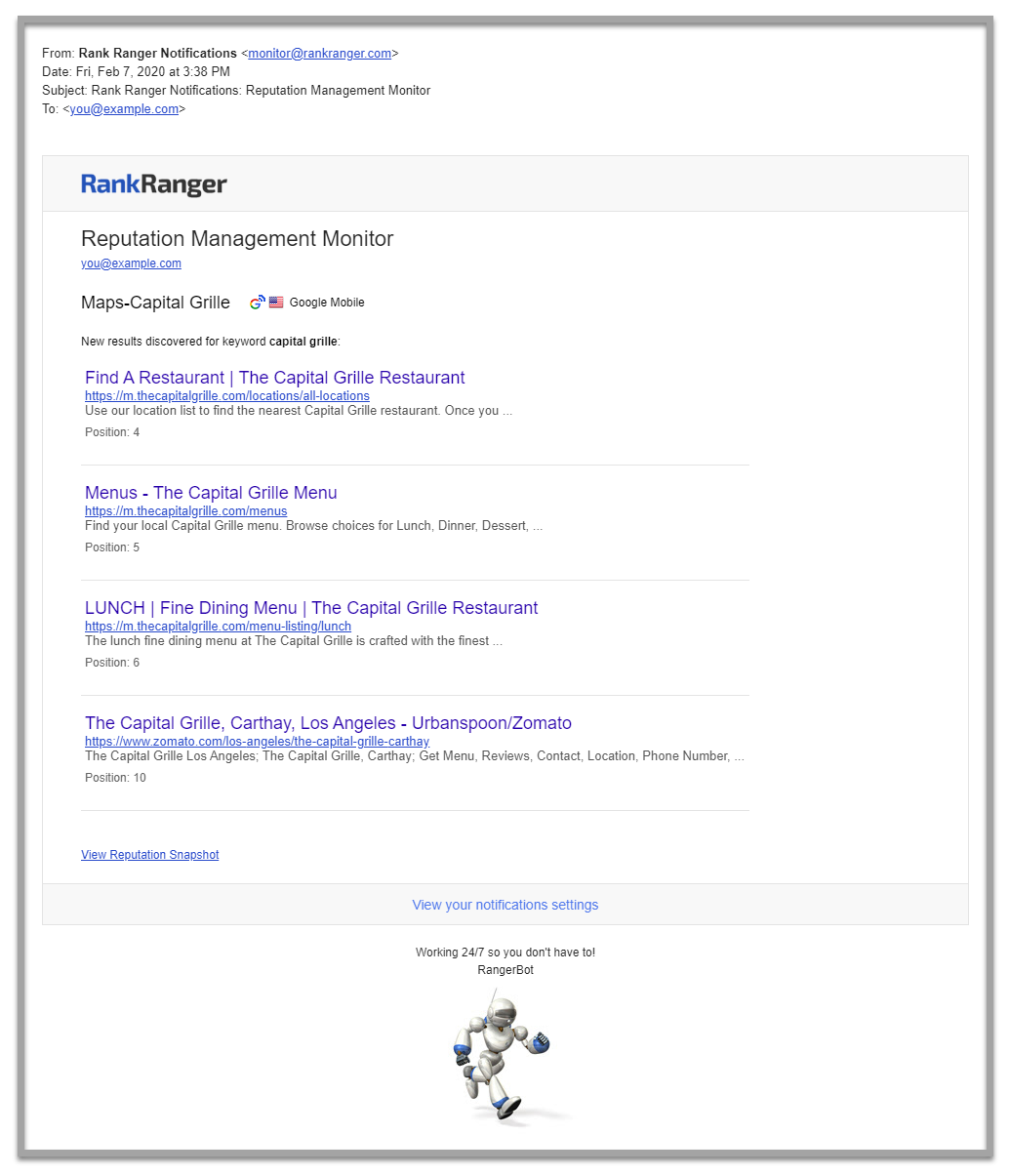 Reputation management email showing brand mentions