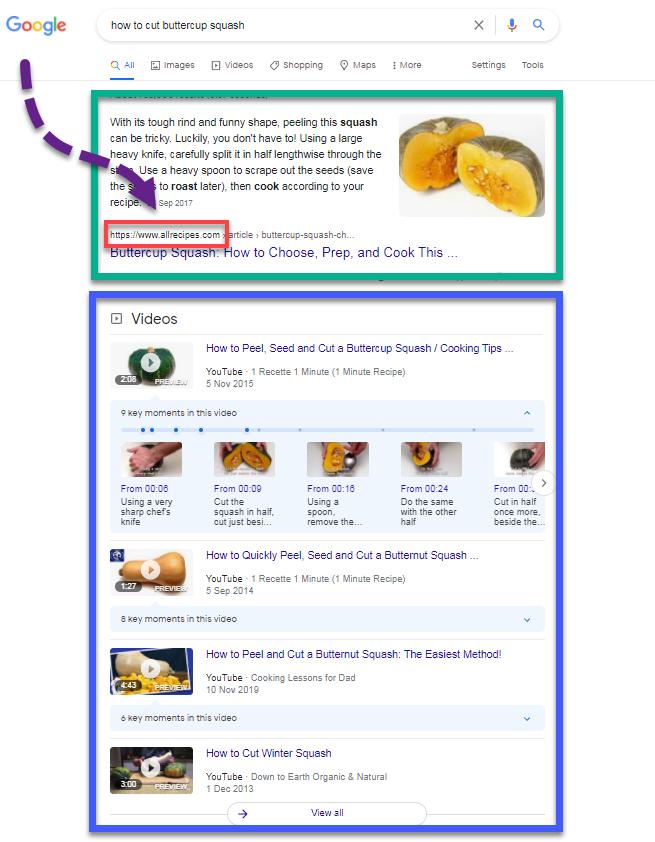 SERP de Google que muestra el fragmento destacado