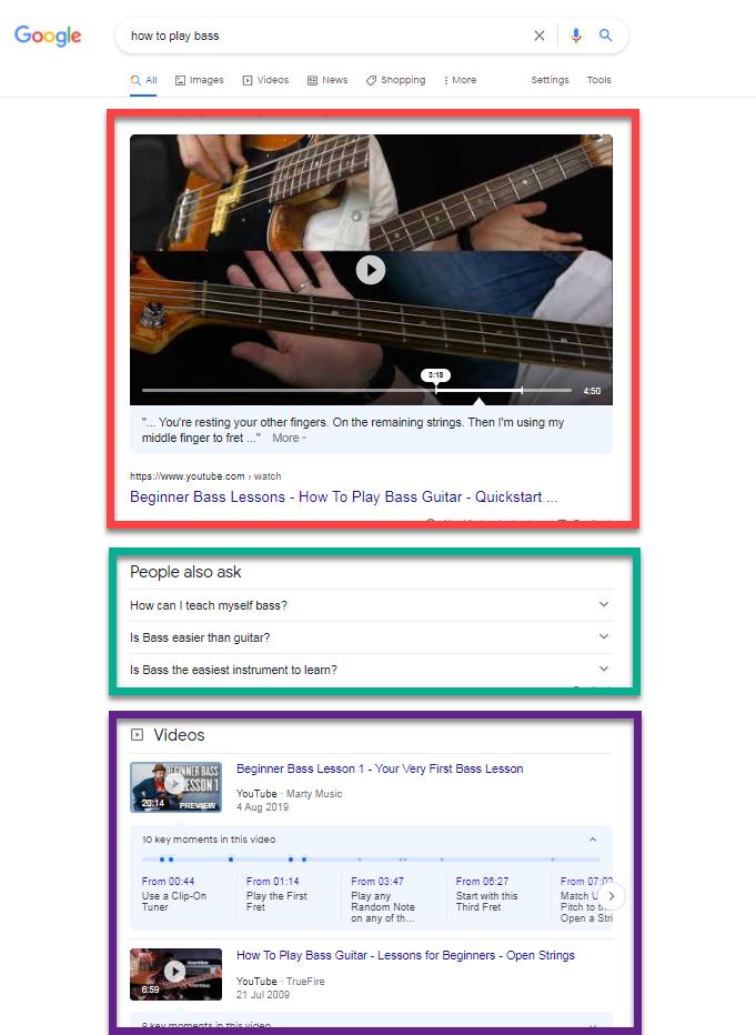 SERP de Google que muestra las funciones de SERP