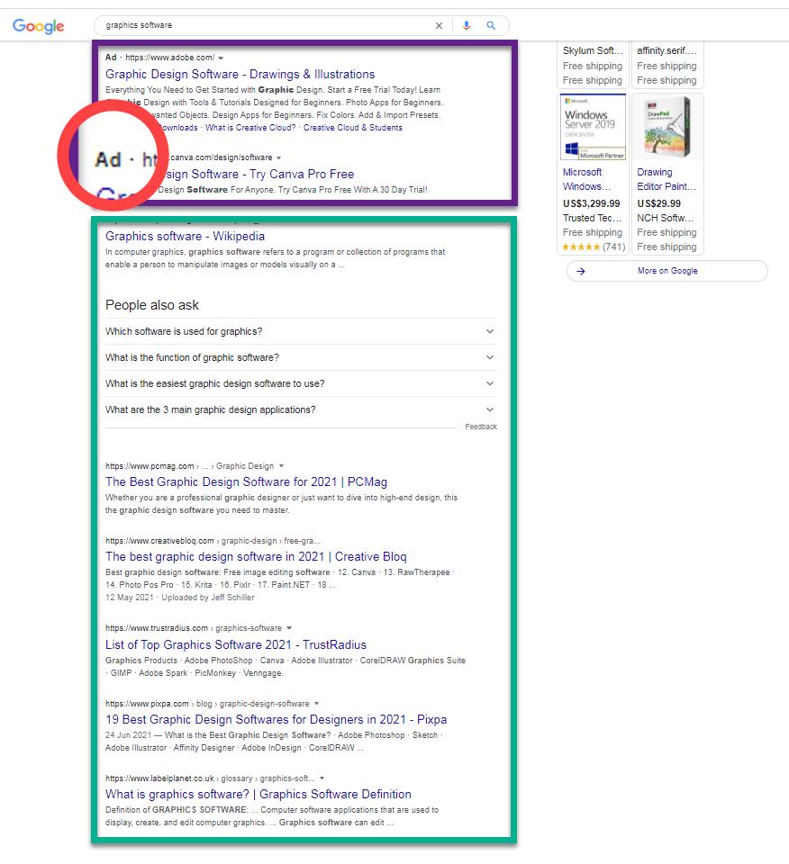 Google SERP showing ads