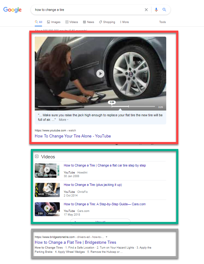 Google SERP showing organic video results