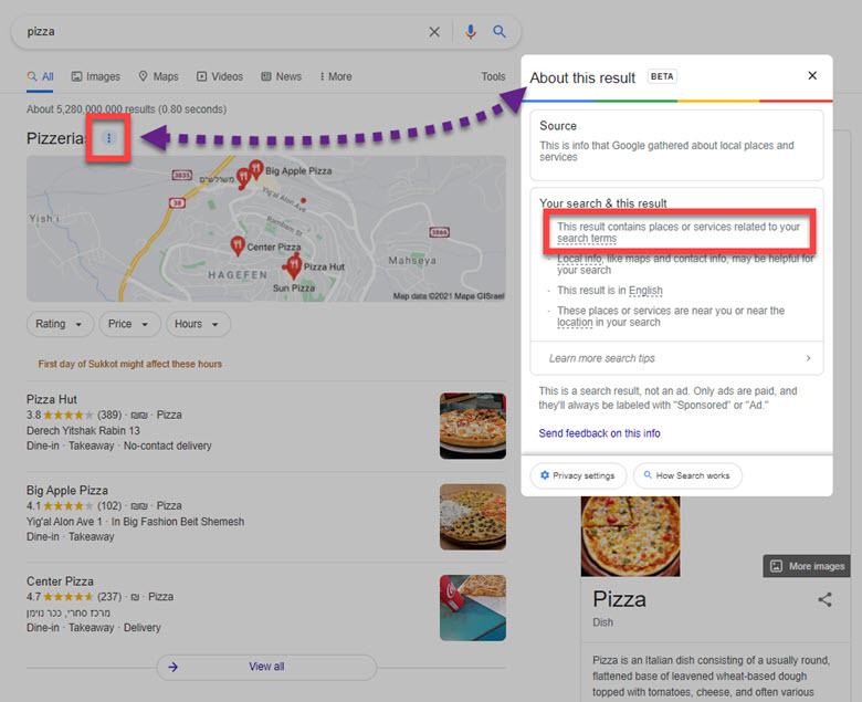 Fonctionnalité À propos de ce résultat de Google pour un pack local