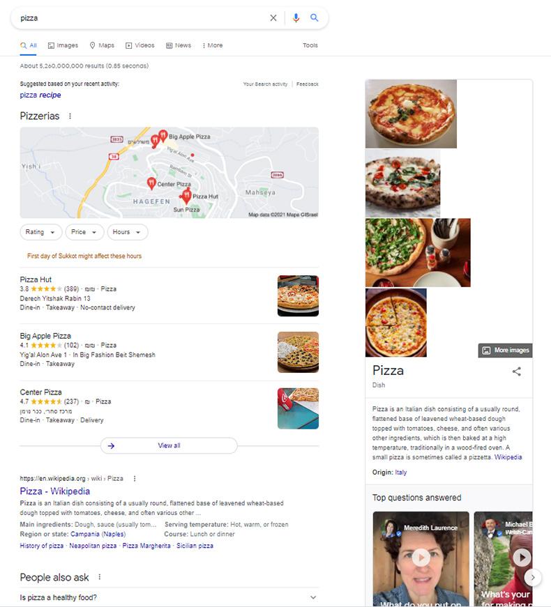 Google SERP pour le terme «pizza»