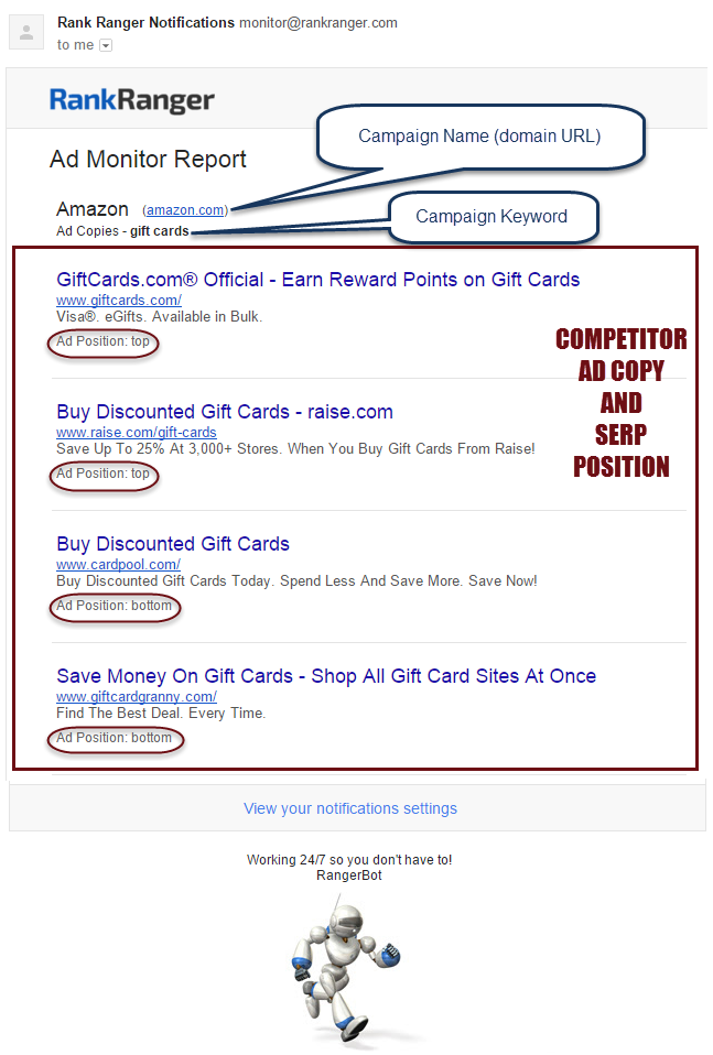 Competitor PPC Ad Email Notification