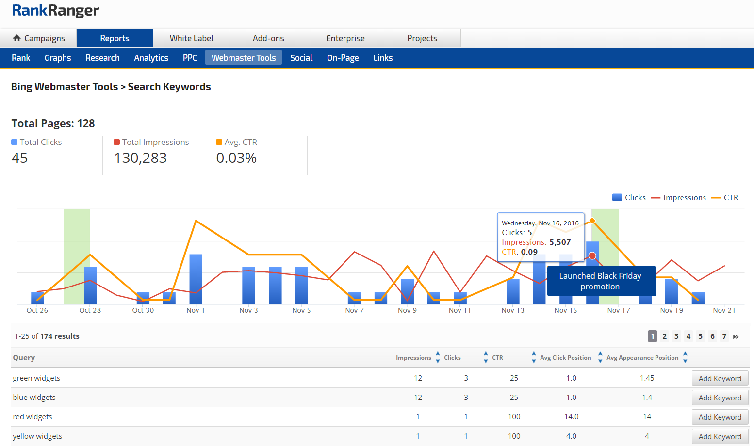 Bign Webmaster Tools Search Keywords Report