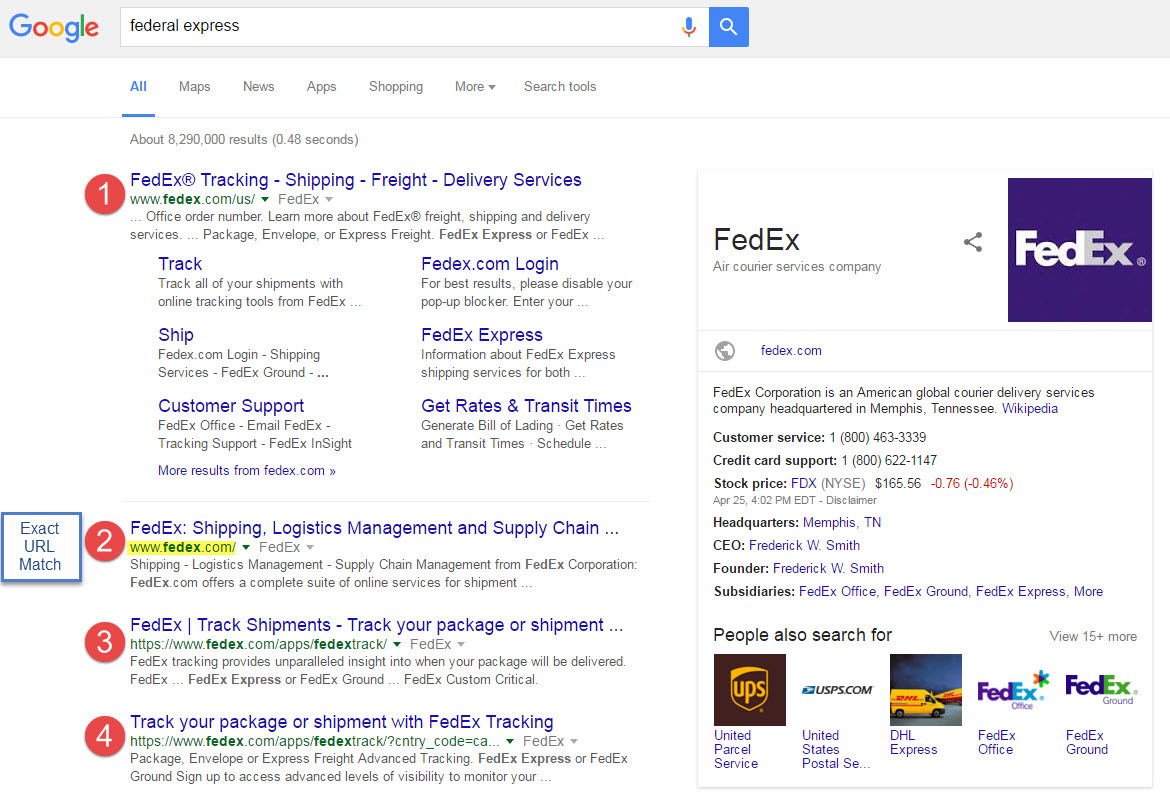 Google SERP Exact URL rank tracking